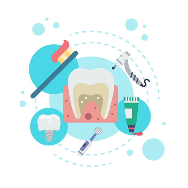Dental Health is a Personal Investment